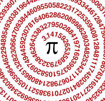 Mesurant el número pi